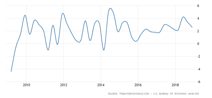Talouskasvun heiluntaa normaalissa haarukassaan